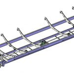 STRW-Modell